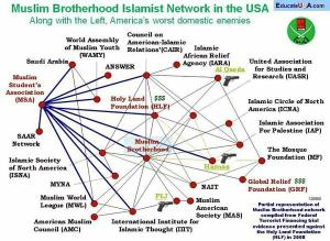 600_Muslim_Brotherhood_Front_Groups