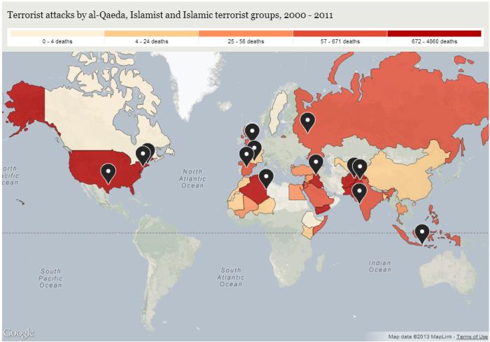 Global Terror Attacks