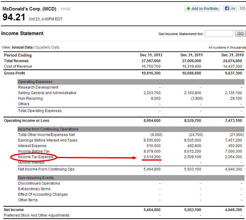 MCDONALDS CORP. DL-,01 (MDO.BE) Income Statement