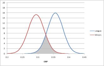 bimodal_distribution